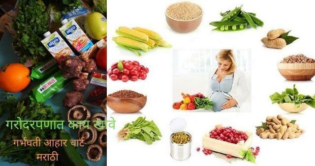 गर्भवती आहार चार्ट मराठी